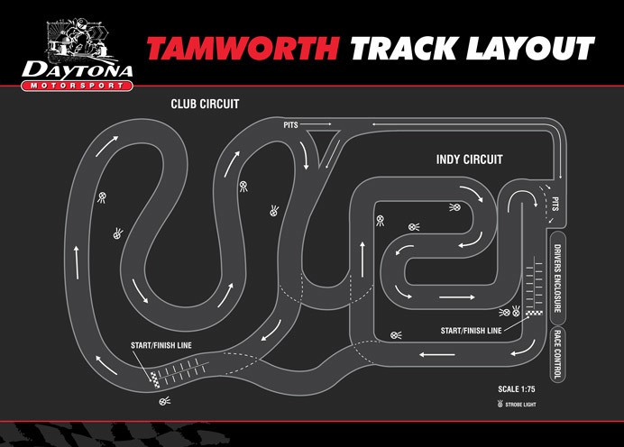 Track-Layout (1)